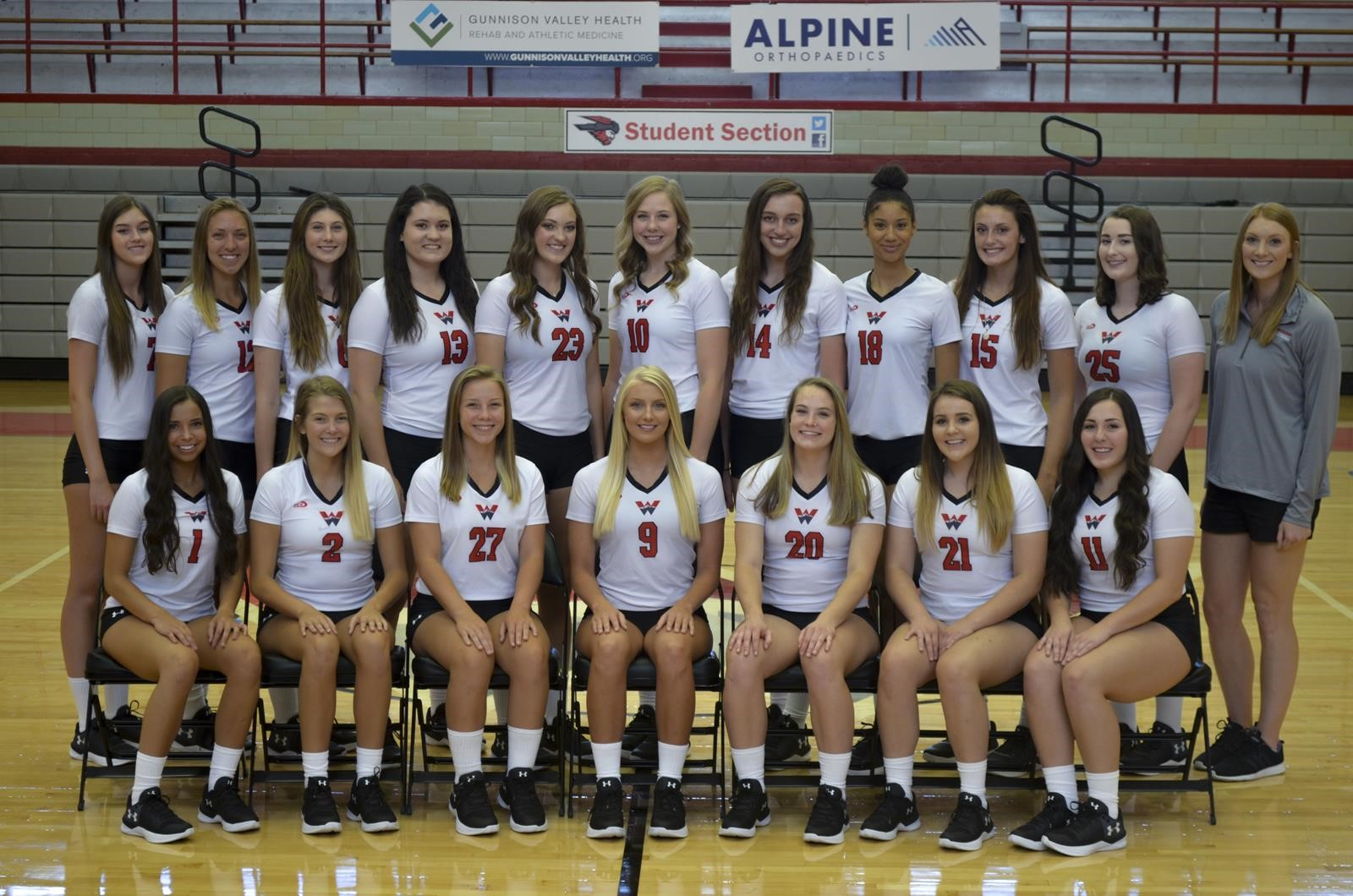 2018 Volleyball Roster Western Colorado University Athletics